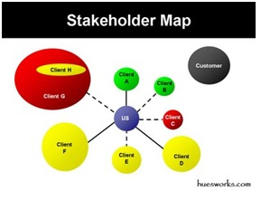 some practical tools for stakeholder management