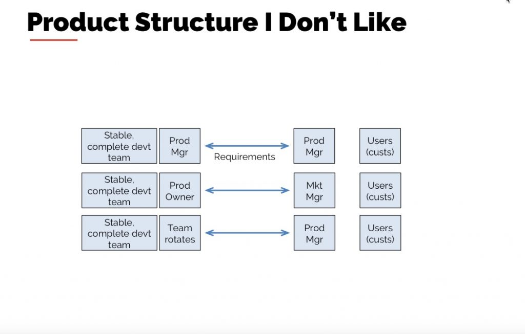 Rich Mironov: product structure I don't like