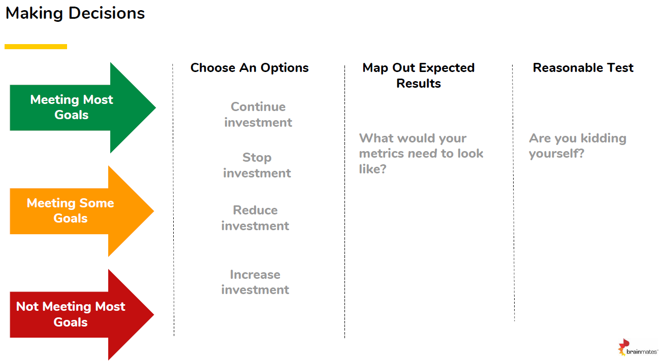 Goal decisioning tool