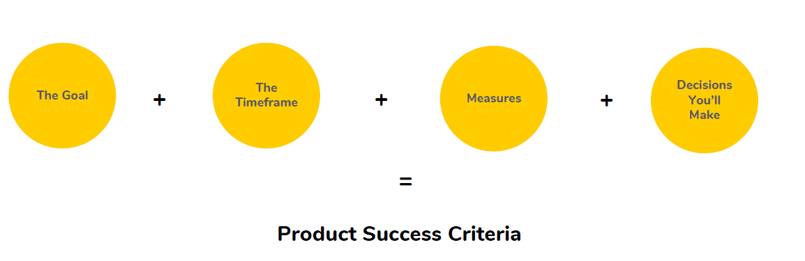 Product Success Criteria